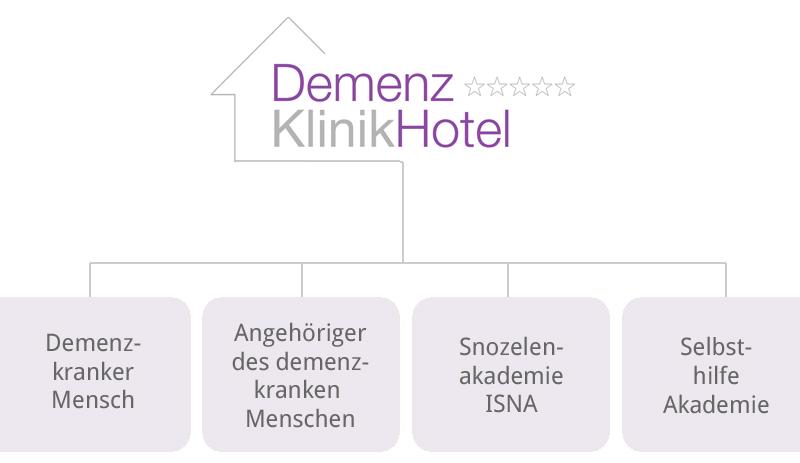 infografik_neu
